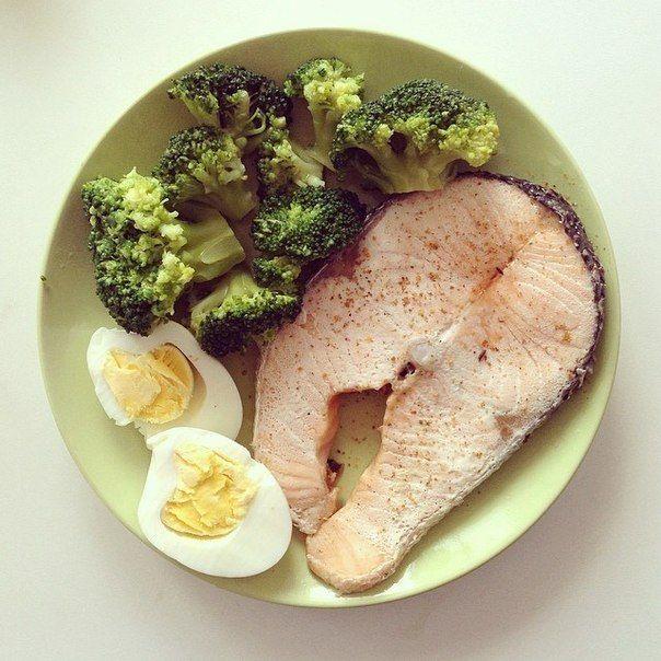 Жиросжигающих дієту. Меню на день.