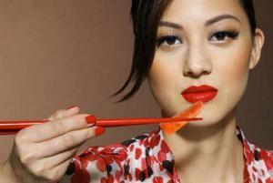 Китайська система традиційного харчування