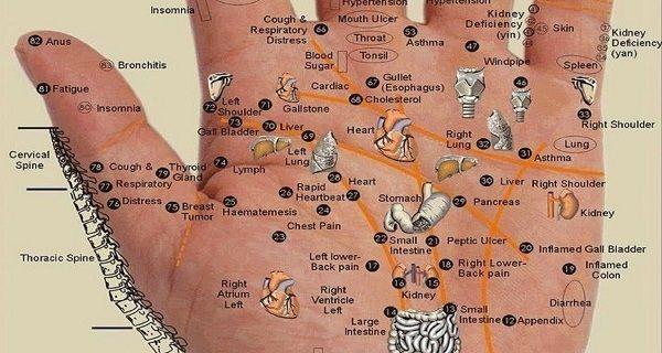 Натискайте на ці точки в залежності від того, що у вас болить - кожна частина тіла знаходиться на долоні вашої руки
