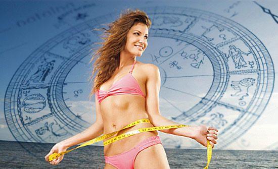 Не можеш влізти в улюблену сукню? Ця дієта допоможе тобі скинути зайві кілограми всього за 14 днів