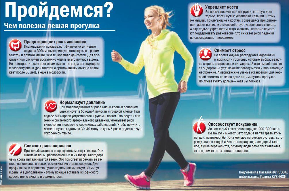 Звичайна ходьба набагато корисніше, ніж ви думаєте! 11 причин ходити більше.