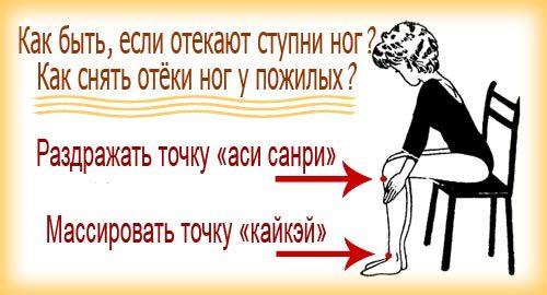Набряки ніг і набряки ступень ніг, в тому числі у літніх людей