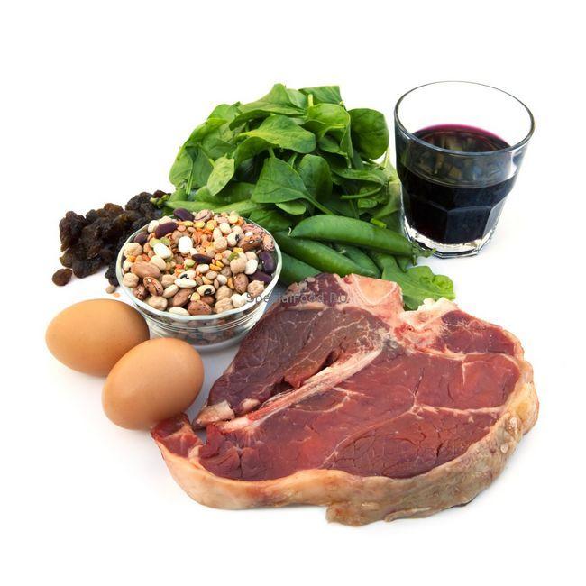 Харчування при залізодефіцитної анемії - які продукти підвищують рівень гемоглобіну?