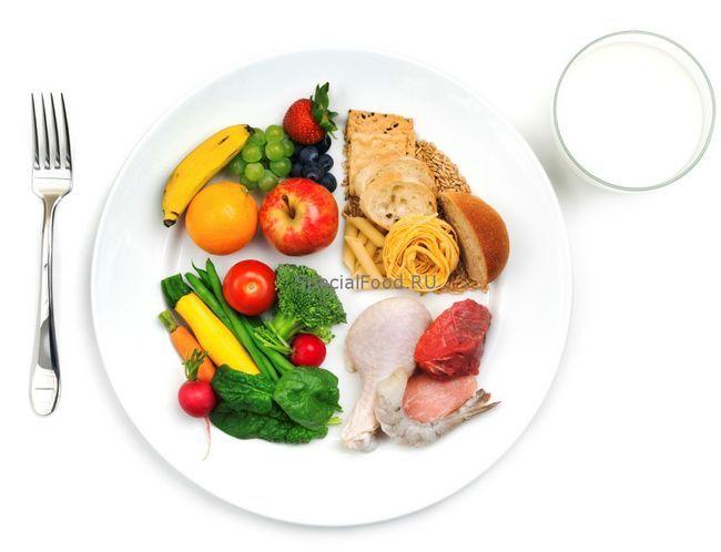 Роздільне харчування як стиль життя
