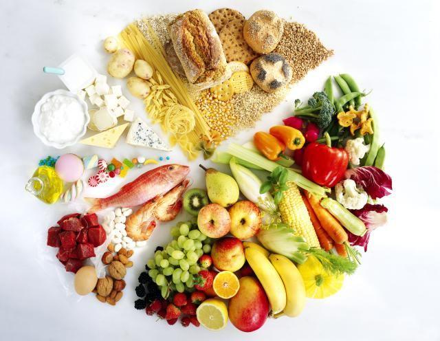 Збалансована білкова дієта, без шкоди для здоров`я!