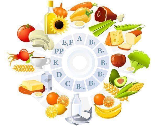 Топ 10 вітамінів необхідних для росту м`язів