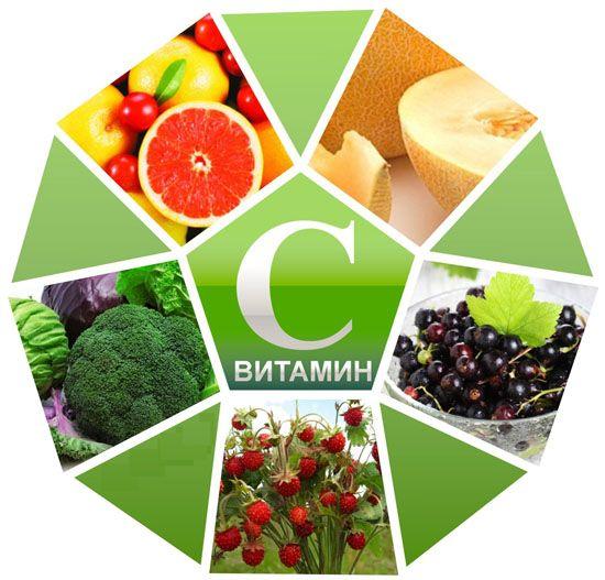 У яких продуктах багато вітаміну с? Список лідерів з найбільшим вмістом корисної речовини