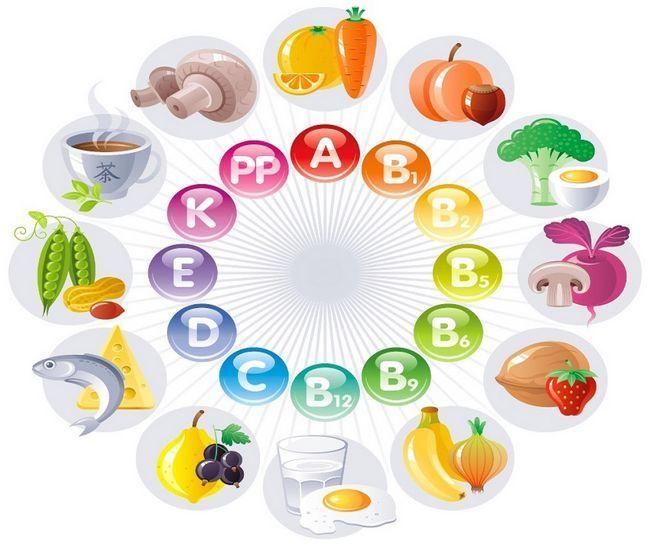 Весняний авітаміноз у дитини - як з ним боротися, і в яких продуктах шукати вітаміни?